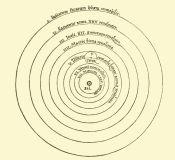 Copernican system